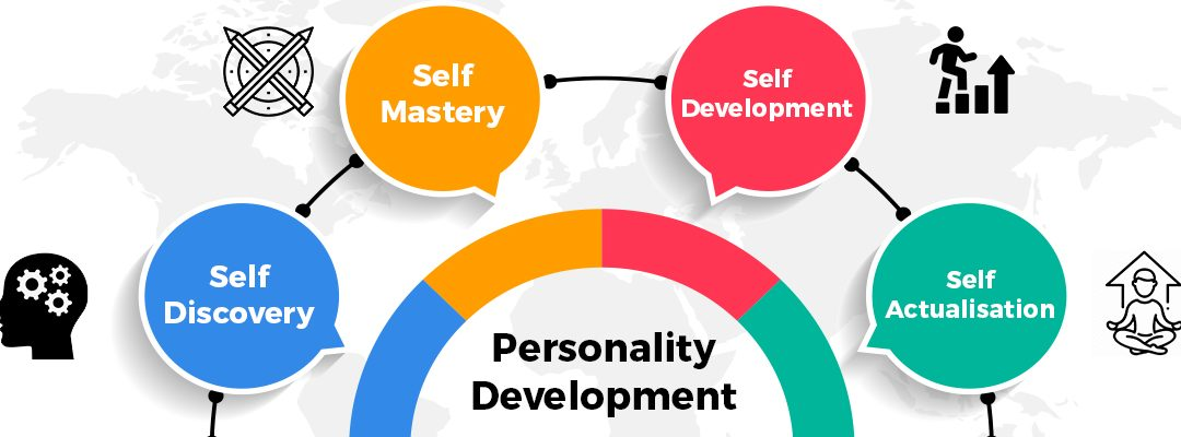 Personality development – The outlook of Human life